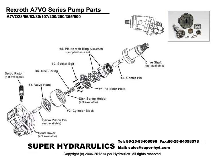 Axial Piston Hydraulic Pump Diagram Axial Get Free Image